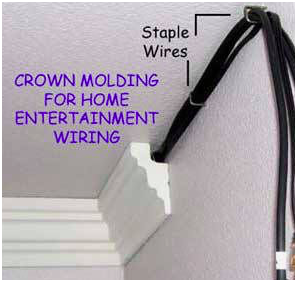 Crown Molding Staple Wires